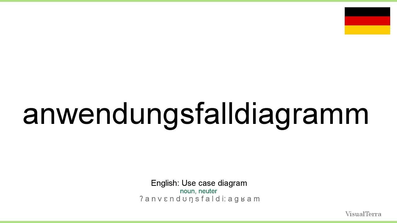 Erfreut Anwendungsflussdiagramm Galerie - Die Besten Elektrischen ...