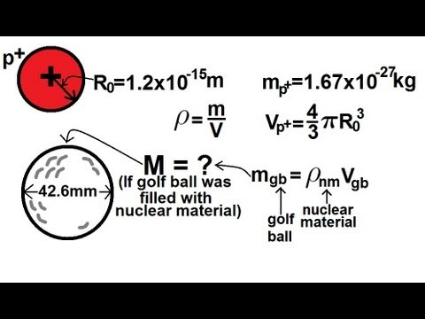 Physics - Nuclear Physics (4 of 22) Density of a Nucleus