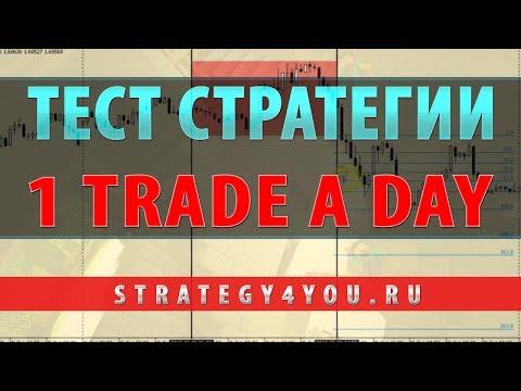 Тест стратегии форекс 1 Trade A Day