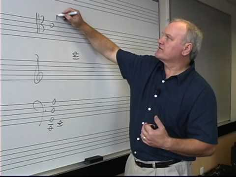 Music Arranging: Woodwinds and Strings - Cello