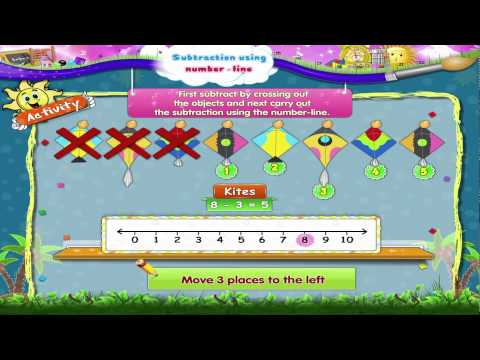 Learn Grade 1 - Maths - Subtraction Using Number line