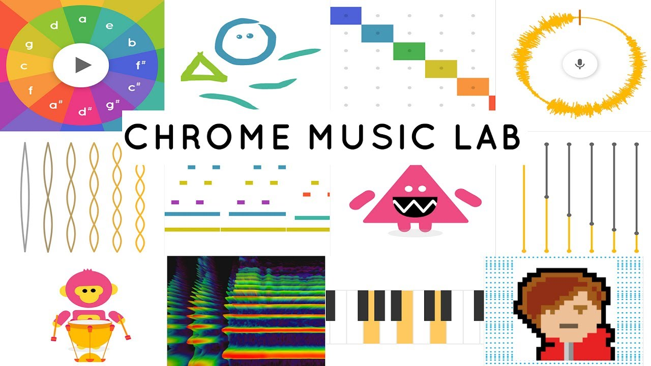 Image result for chrome music lab