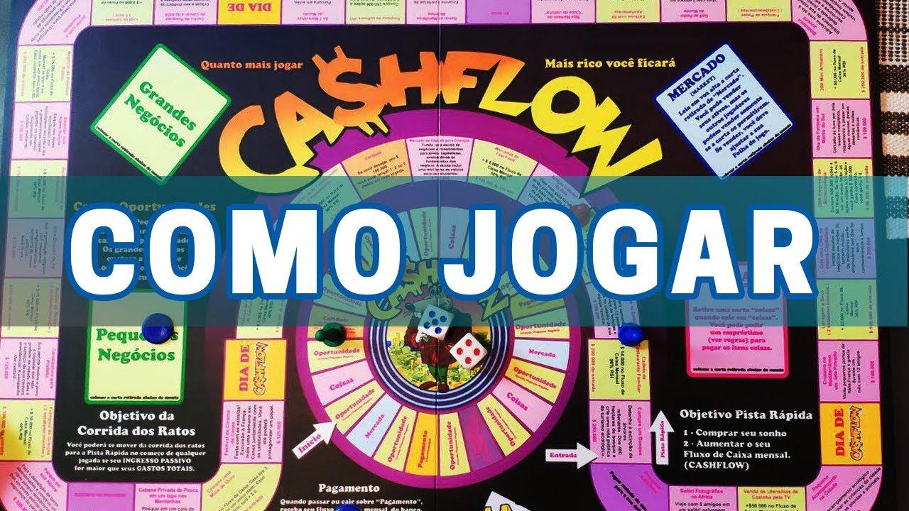bacf89a1c1c3f9 Aprenda a Ficar Rico Jogando CASHFLOW. O Jogo criado por Robert Kiyosaki  (Pai Rico, Pai Pobre)