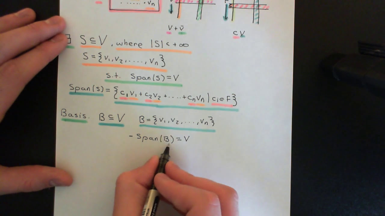 Finite-Dimensional Vector Spaces Mathematics