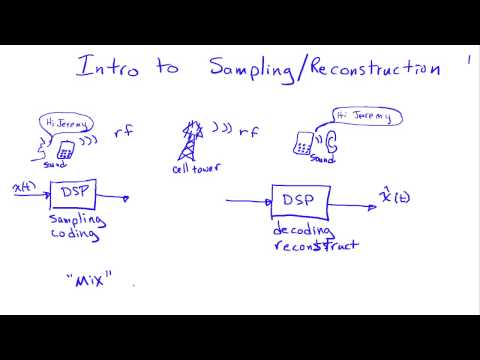 Introduction to Sampling and Reconstruction