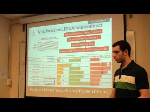 The Case for Embedded Networks-on-Chip on FPGAs