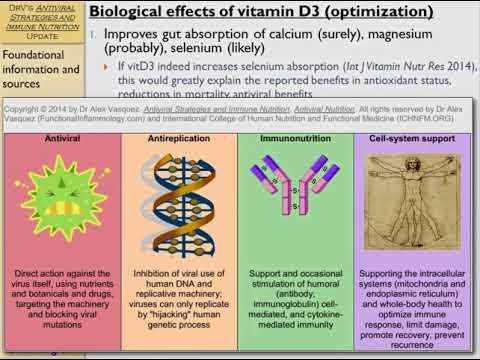 Antiviral Nutrition: Vitamin D against HPV (human papilloma virus)