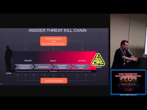 cg10 insider threat kill chain human indicators of compromise ken westin