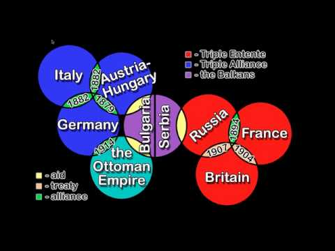 MAIN Causes of WWI - YouTube