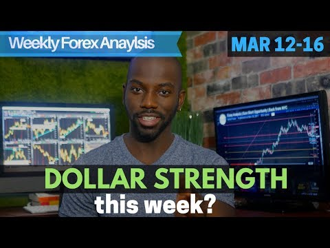 Dollar Strength this Week?? | Weekly Forex Analysis