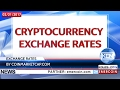 KCN Exchange rates