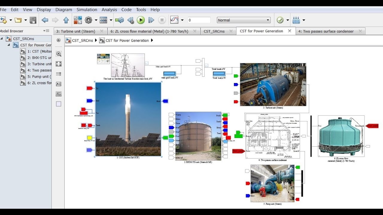 Solar | Tower | Steam Rankine Cycle | Molten Salt | Matlab | Simulink | Model Design