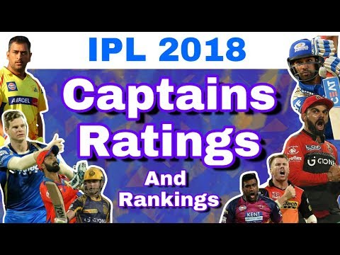 IPL 2018 : All Teams Captains Ratings and Rankings Ahead Of IPL 11