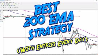 Simple Forex Trading Strategy Using 200 EMA (Daily Entries)