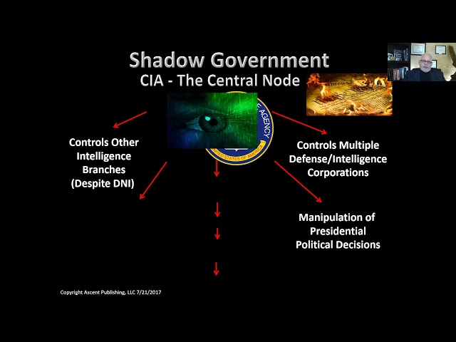 Shadow Government Short Part 3