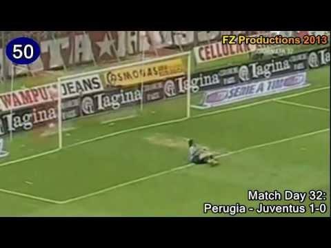 Fabrizio Ravanelli - 51 goals in Serie A (part 2/2): 30-51 (Juventus, Lazio, Perugia 1995-2004)