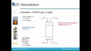 Graphical Method for Absorption Towers.wmv