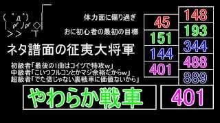 太鼓の達人 全難易度コンボ差ランキング【改訂版】(13.12.07)