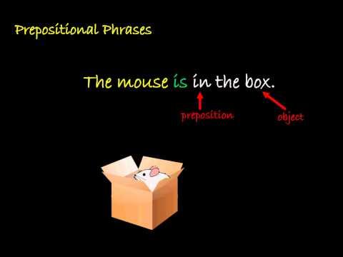 Prepositional Phrases Grade 3