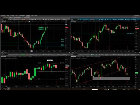 $370 Day Trading Crude Oil Futures #CL for Part Time Income 081916