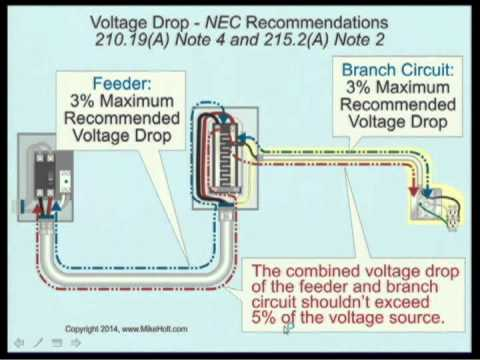 Voltage drop 1 of 2 nec recommendation nec 2014 21019a1 voltage drop 1 of 2 nec recommendation nec 2014 21019a1 7min06sec greentooth Choice Image