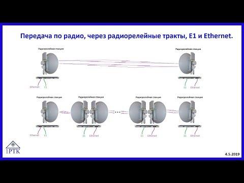 Передача по радио, через радиорелейные тракты, потоков Е1 и Ethernet.