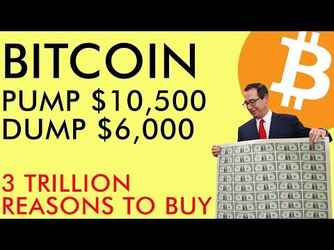 Bitcoin Halving Breakout $10,500 Then BIG PRICE CRASH? USA 3 Trillion Reasons to BUY BTC NOW!