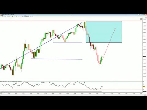 Free forex live trade room