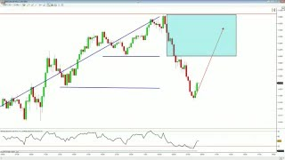 Forex Trading: Live Trading Room Live Stream