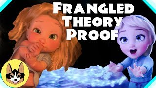 Frangled Theory - Film Theory is Right!