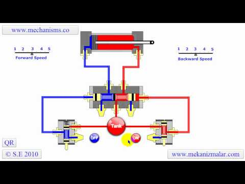 How five port four way valve works air  air  YouTube