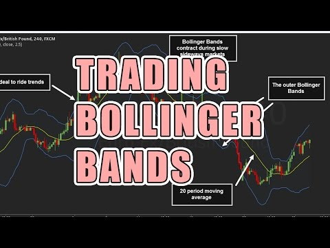 How to Use Bollinger Bands in Forex