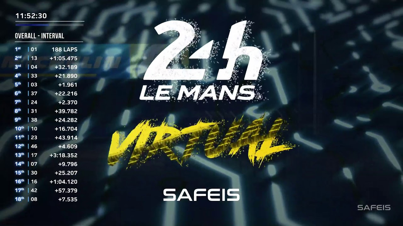 Le Mans 24 Hours Virtual: Replay Hour 13