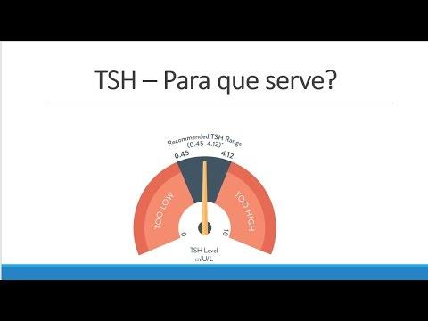Exame de TSH - para que serve?