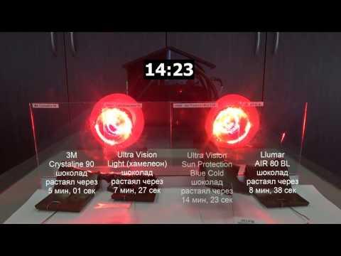 Автомобильный Журнал Калуги ( Тест атермальных пленок )