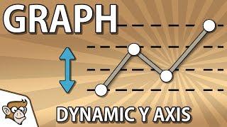 الوحدة التعليمي - إنشاء الرسم البياني: ديناميكية المحور Y
