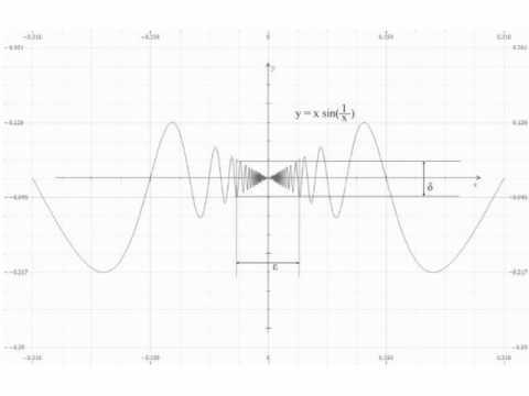 CALCULUS WITHOUT LIMITS  - 6 Epilogue Infinitesimal Calculus