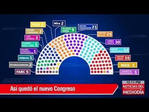 Este es el mapa político para el próximo Congreso de la República