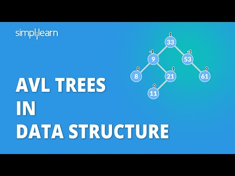 A Holistic Look at Using AVL Trees in Data Structures