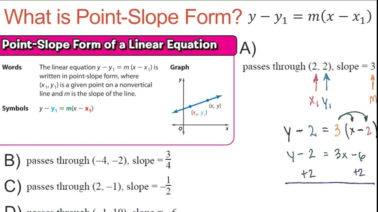 point slope form derivation  Derive slope intercept from two points