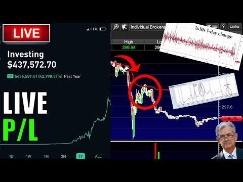 DOW DOWN 800 POINTS!! – Live Trading, Robinhood Options, Day Trading & STOCK MARKET NEWS