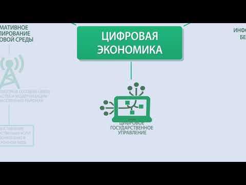 Национальный проект «Цифровая экономика»