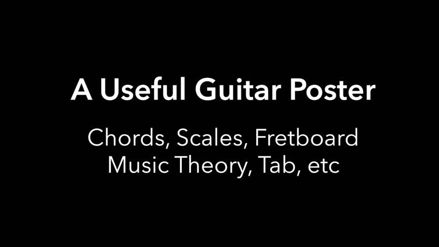 Useful Guitar Poster For Scales Chords Theory Youtube