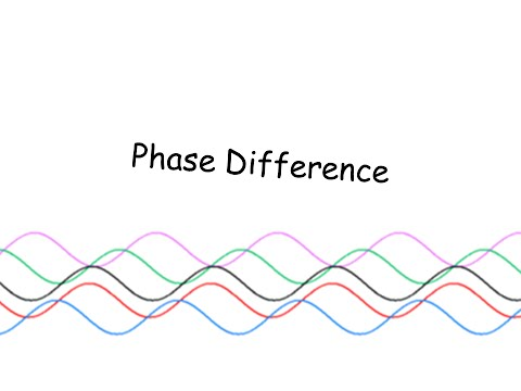Phase Difference - A level Physics