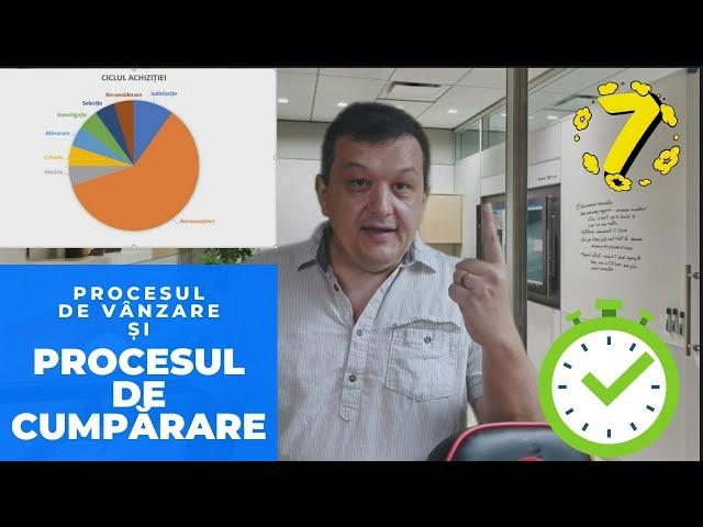 Procesul de cumparare si procesul de vanzare-Salesman Pride