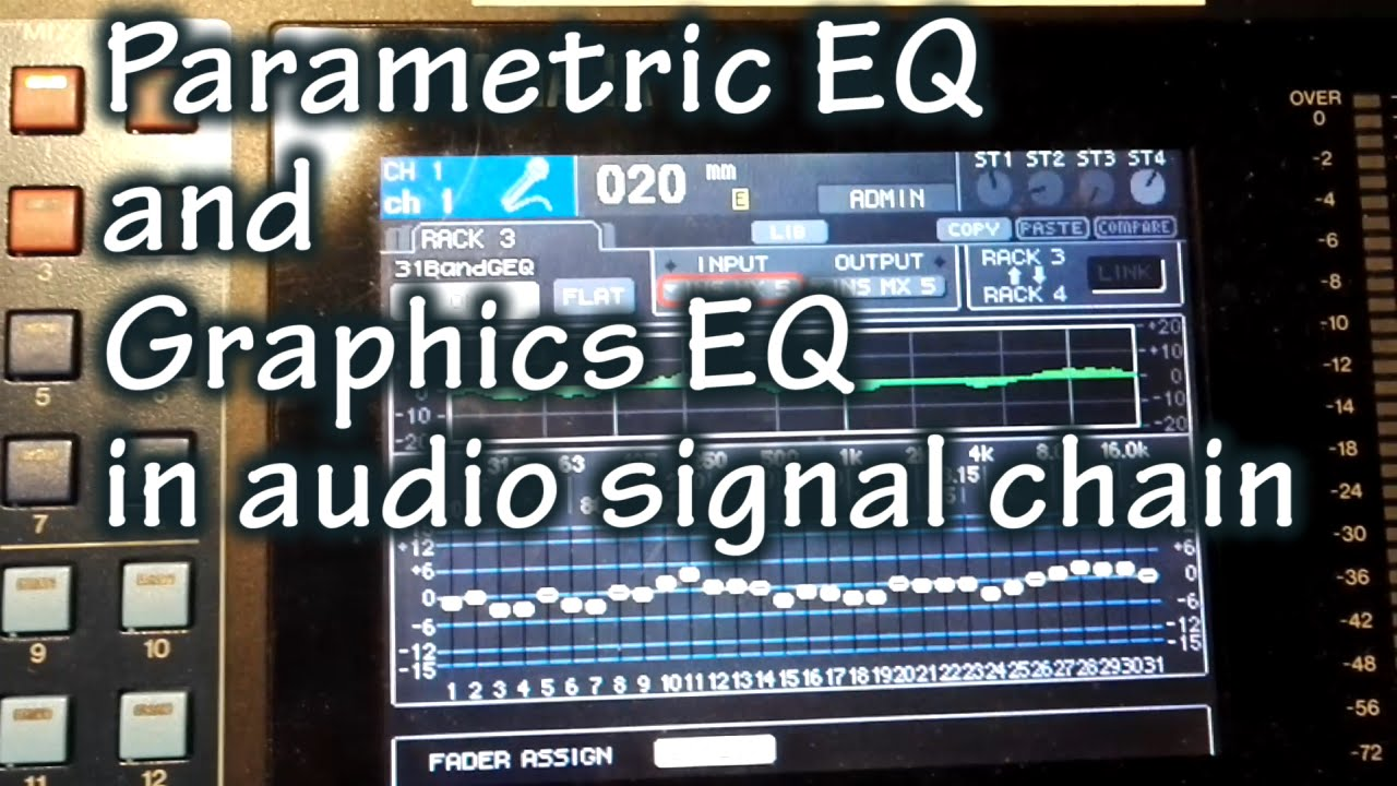 Parametric EQ and Graphics EQ in audio signal chain