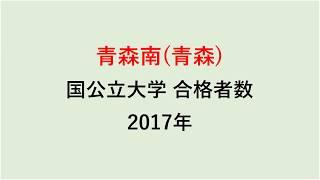 青森南高校 大学合格者数 2017~2014年【グラフでわかる】