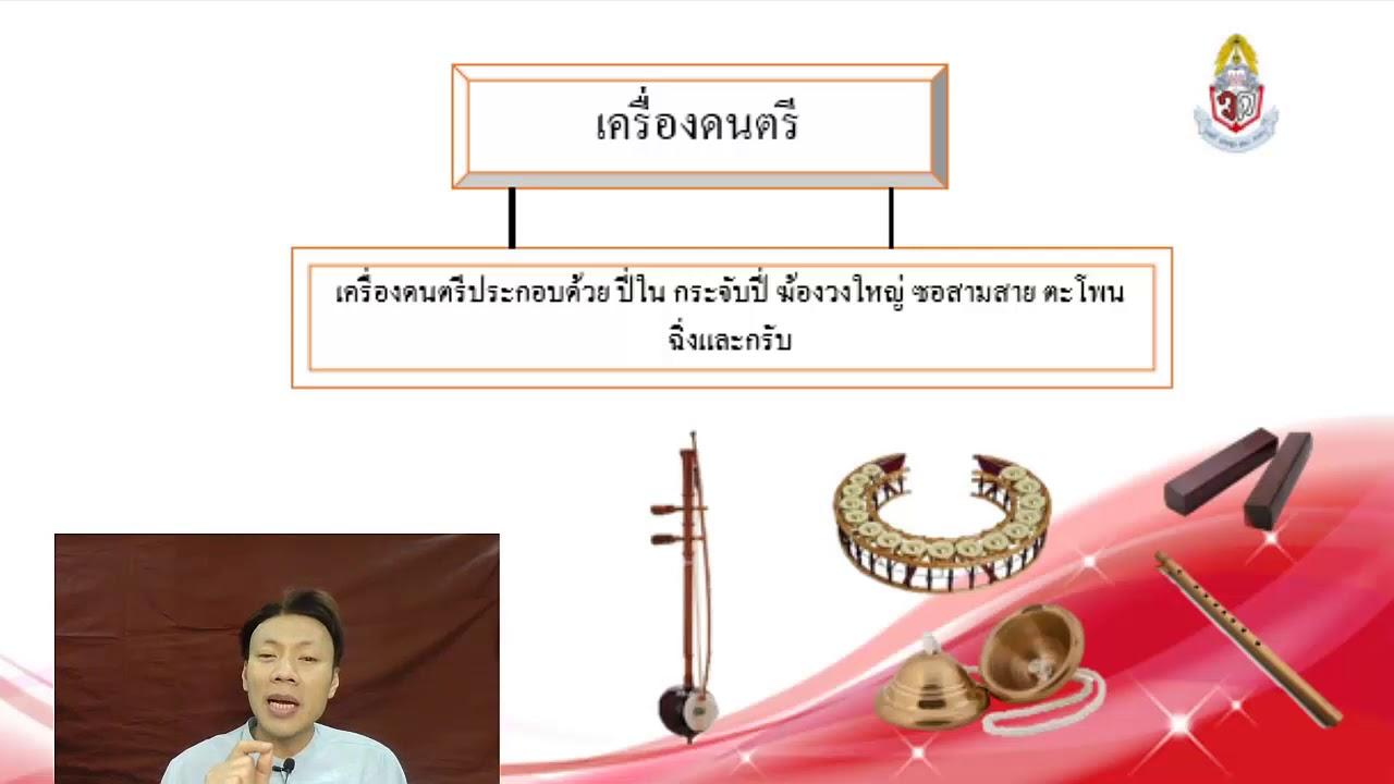 ศ30246 ทักษะนาฏศิลปไทย6