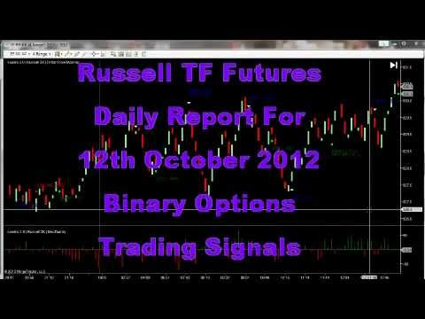 Trading Secret For Russell TF Futures 12th oct 2012 Daily report