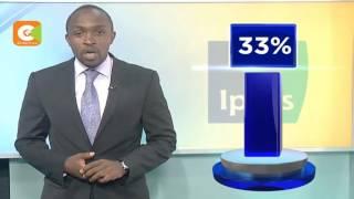 69%  ya Wakenya wataka wakimbizi warudi makwao